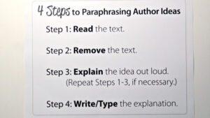 Paraphrase Author Ideas
