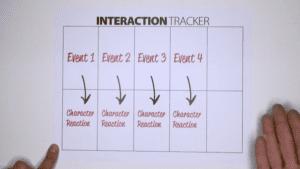 Track Individual Ideas to Analyze Their Influences