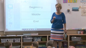 Mini-Lesson & Activity: Use MEB Order for Narrative Writing